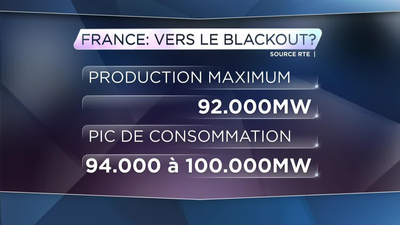 Electricité : les bons gestes à adopter pour réduire votre consommation