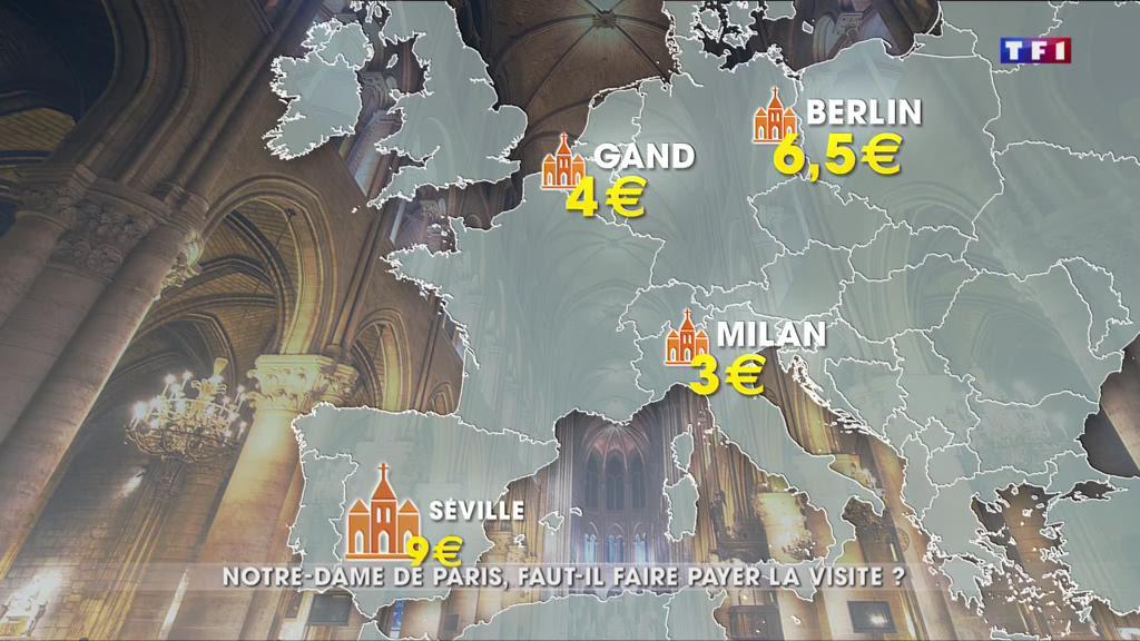 Et si la France faisait payer l'entrée de ses cathédrales ?
